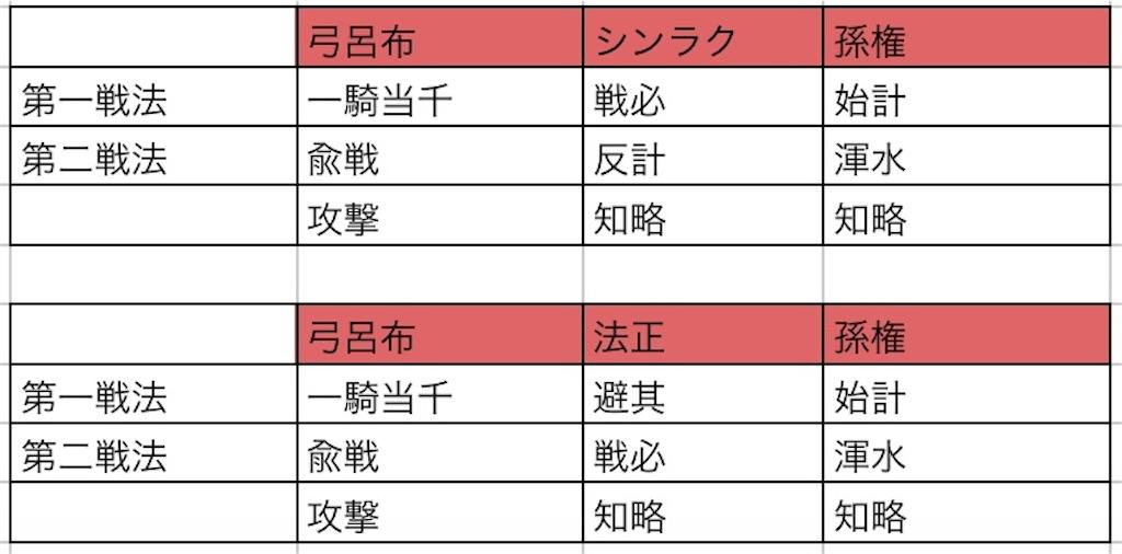 f:id:daisangokushimomimomi:20201110005312j:image