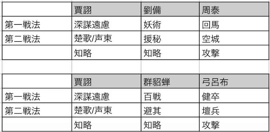 f:id:daisangokushimomimomi:20201110005452j:image