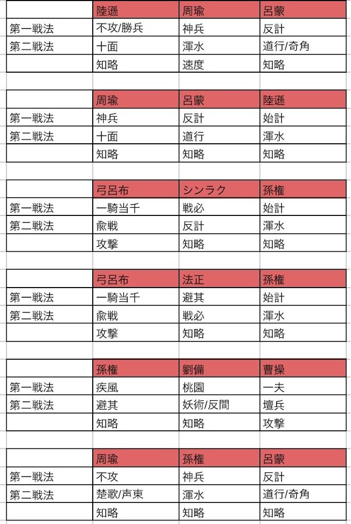 f:id:daisangokushimomimomi:20201130173918j:image