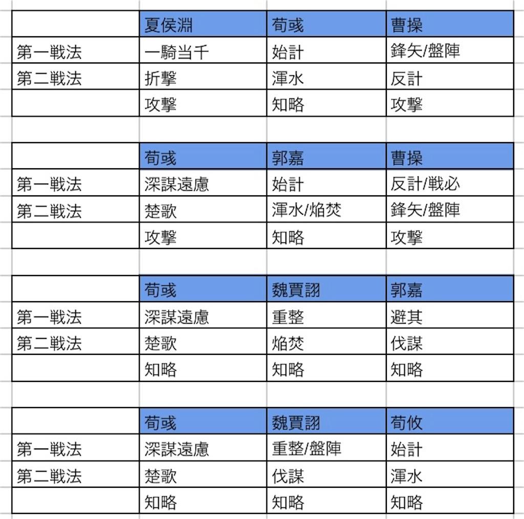f:id:daisangokushimomimomi:20201130173928j:image