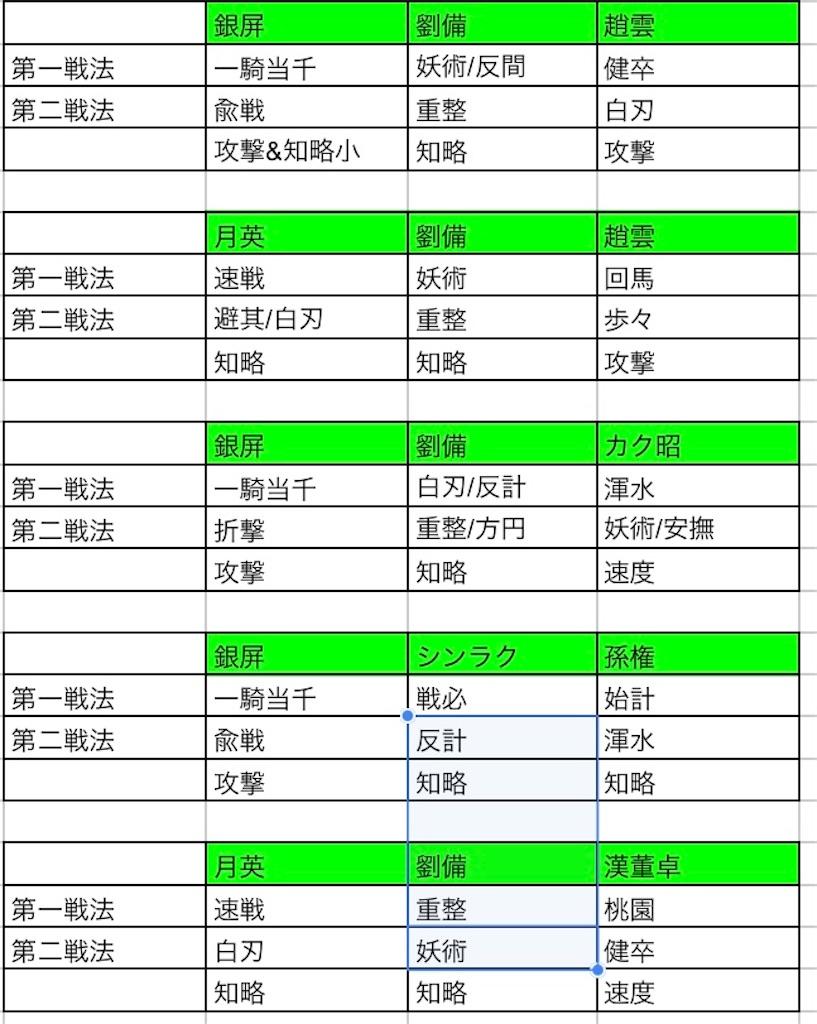 f:id:daisangokushimomimomi:20201130173936j:image