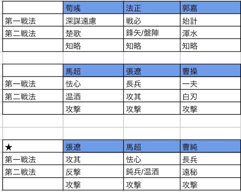 f:id:daisangokushimomimomi:20201130173941j:image