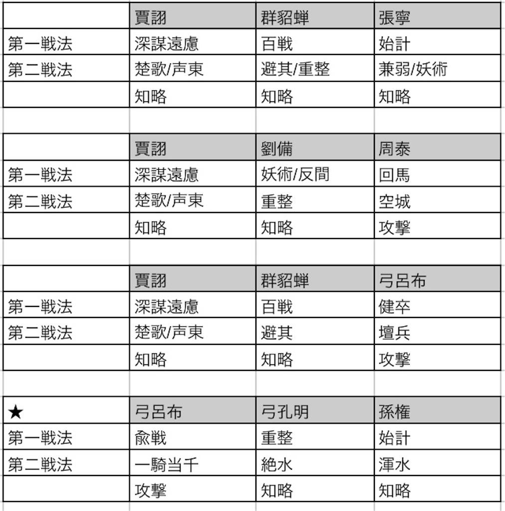 f:id:daisangokushimomimomi:20201130173949j:image