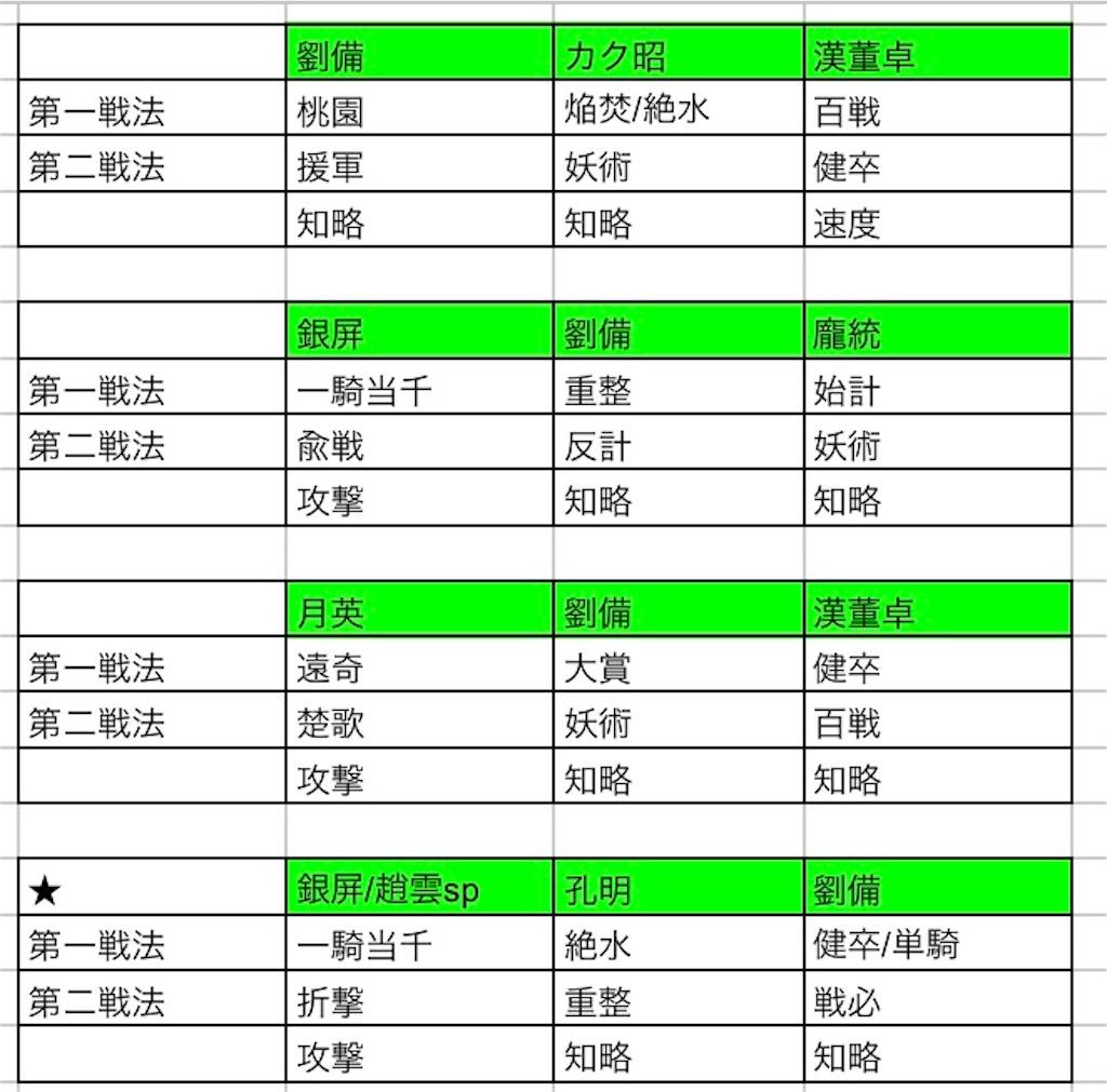 f:id:daisangokushimomimomi:20201130173959j:image