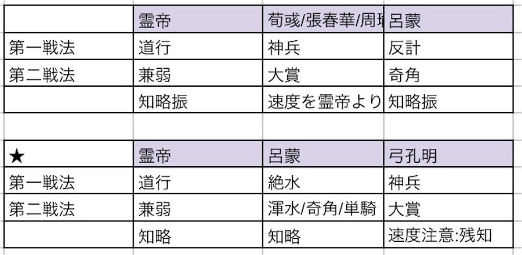 f:id:daisangokushimomimomi:20201130174005j:image