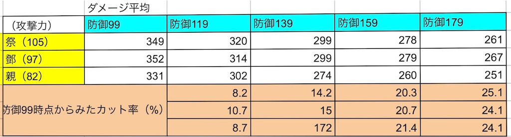 f:id:daisangokushimomimomi:20210721015823j:image