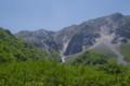 元谷から見た北壁