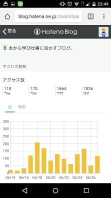 f:id:daishibass:20170628000854j:image