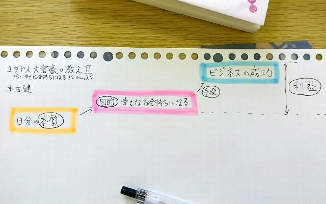 f:id:daishibass:20170708183301j:image