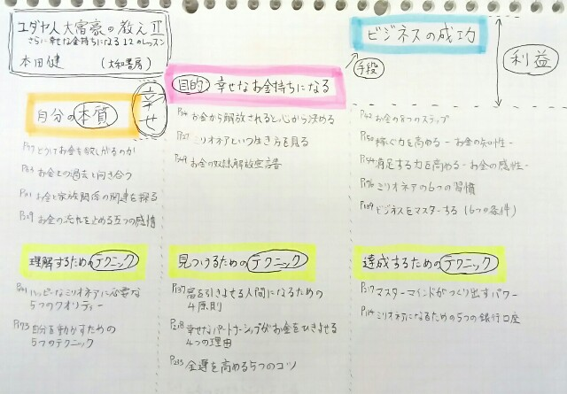 f:id:daishibass:20170708183330j:image