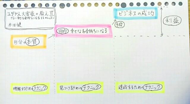 f:id:daishibass:20170708183348j:image