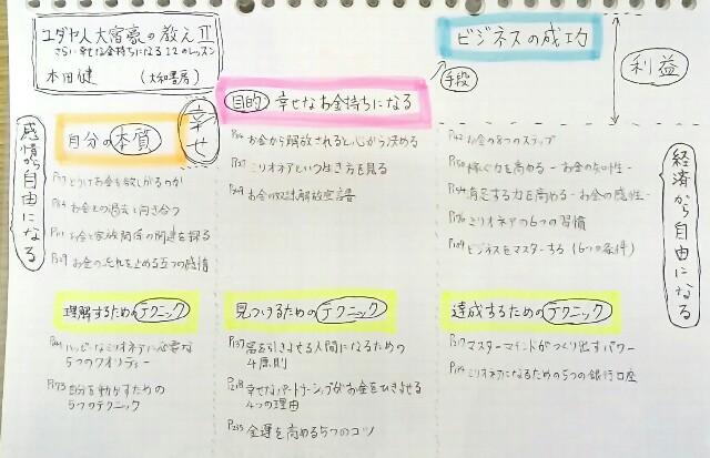 f:id:daishibass:20170708184515j:image