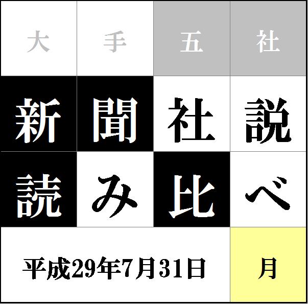 社説読み比べタイトル7/31