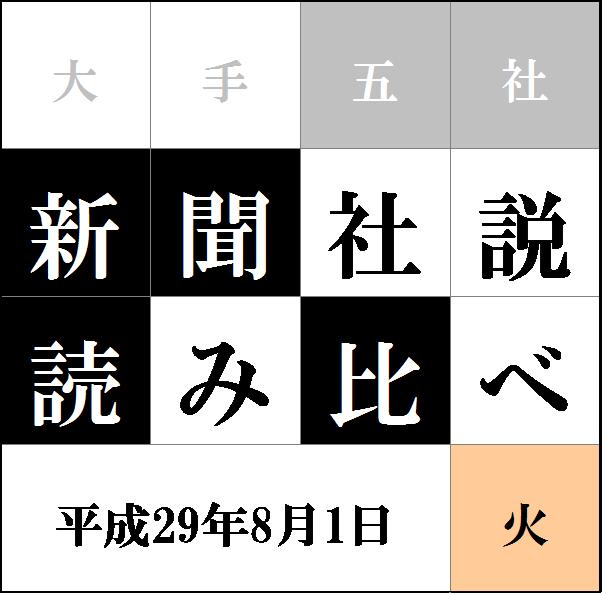 社説読み比べタイトル8/1