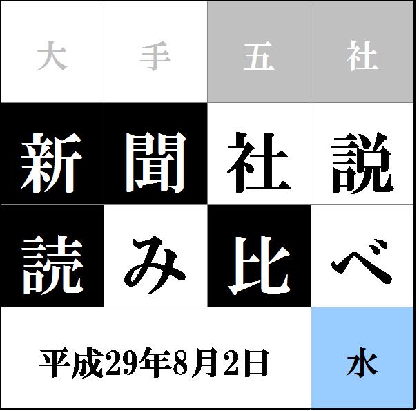 社説読み比べタイトル8/2