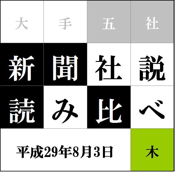 社説読み比べタイトル8/3