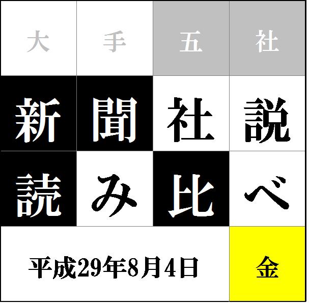 社説読み比べタイトル8/4