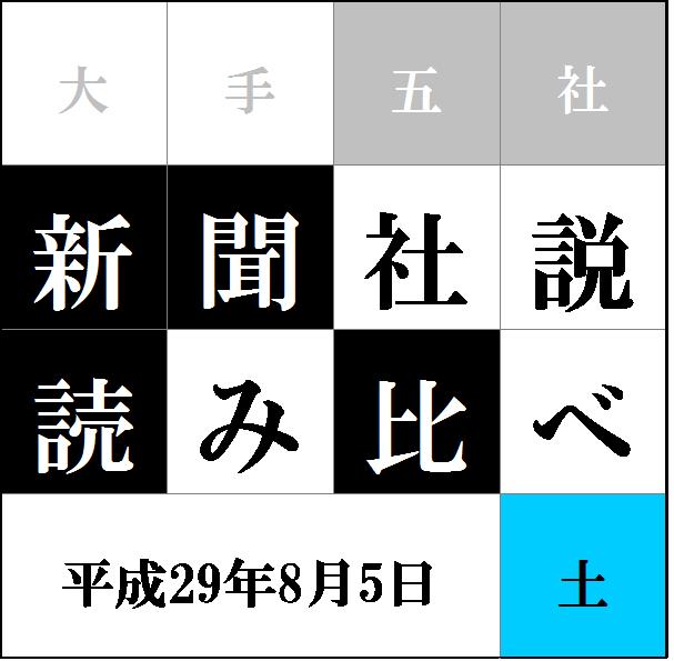 社説読み比べタイトル8/5