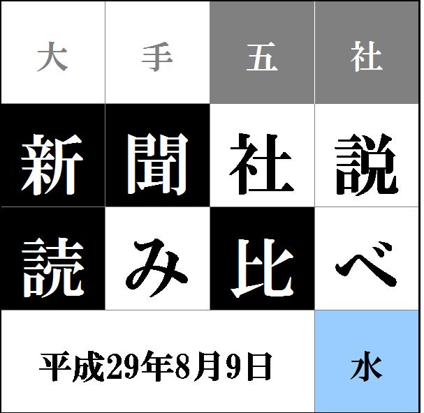 """""""社説読み比べタイトル8.9"""