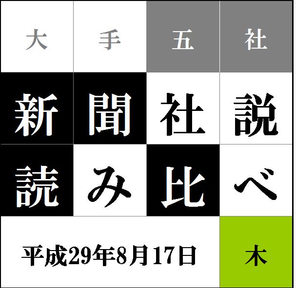 """""""社説読み比べタイトル8.17"""