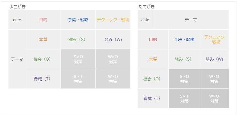 f:id:daishibass:20171015123001p:plain