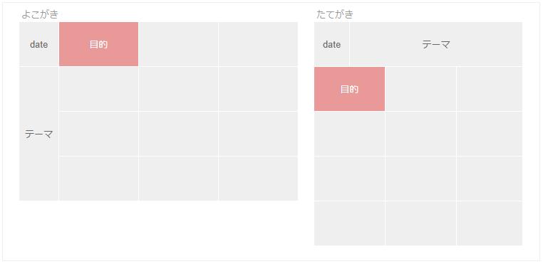 f:id:daishibass:20171015124446p:plain