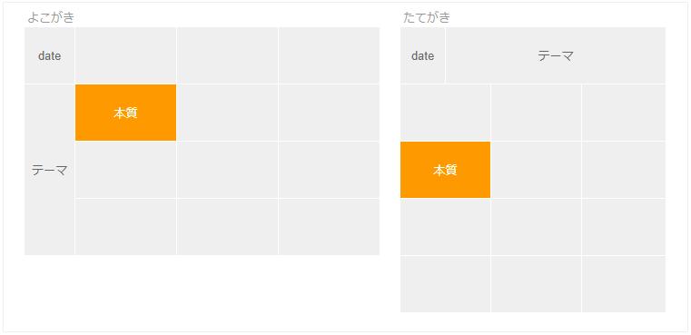 f:id:daishibass:20171015124503p:plain