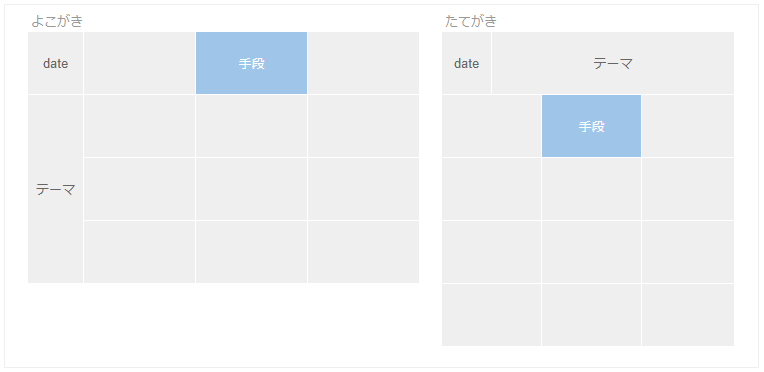 f:id:daishibass:20171015124917p:plain