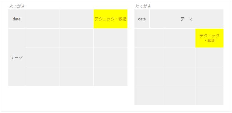f:id:daishibass:20171015124927p:plain