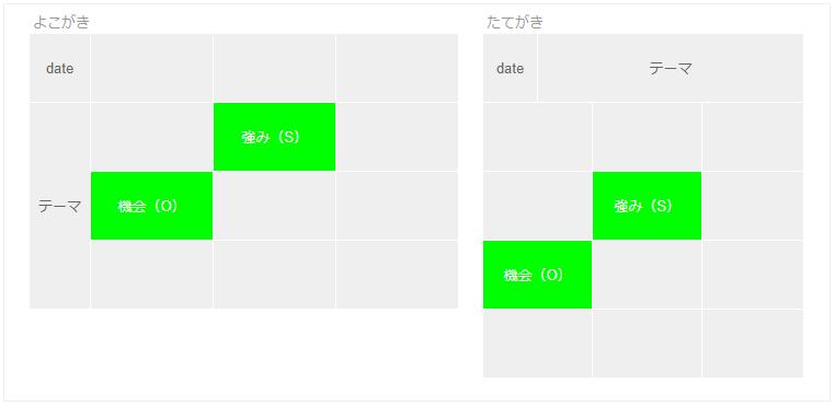 f:id:daishibass:20171015124937p:plain