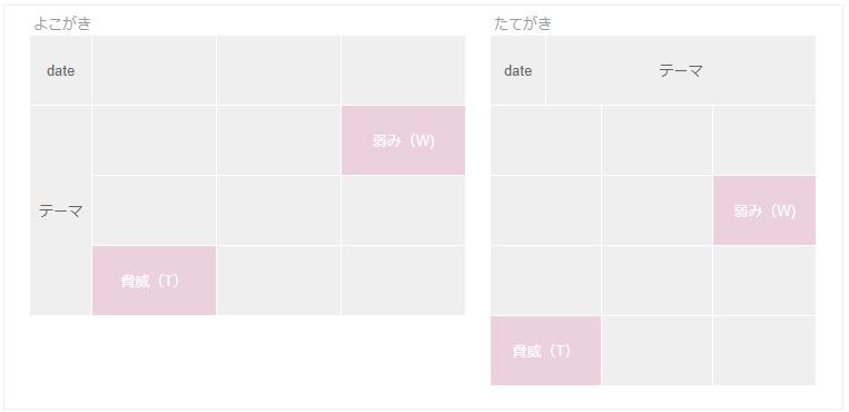 f:id:daishibass:20171015124949p:plain