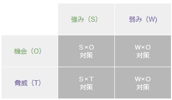 f:id:daishibass:20171015153507p:plain