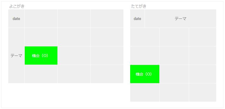 f:id:daishibass:20171017234551p:plain