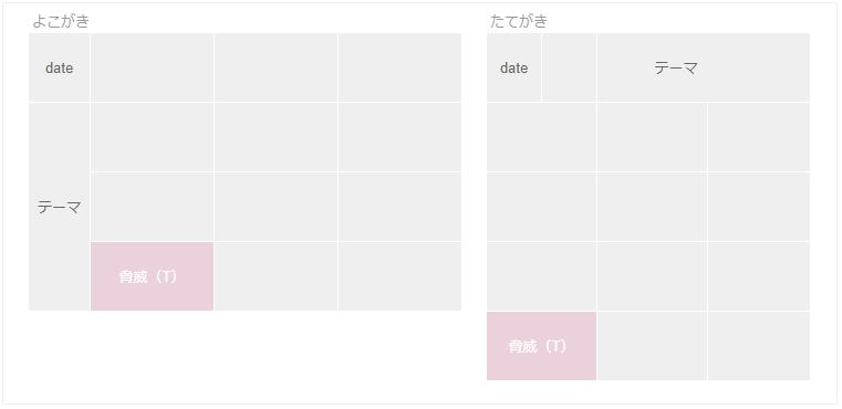 f:id:daishibass:20171017234618p:plain