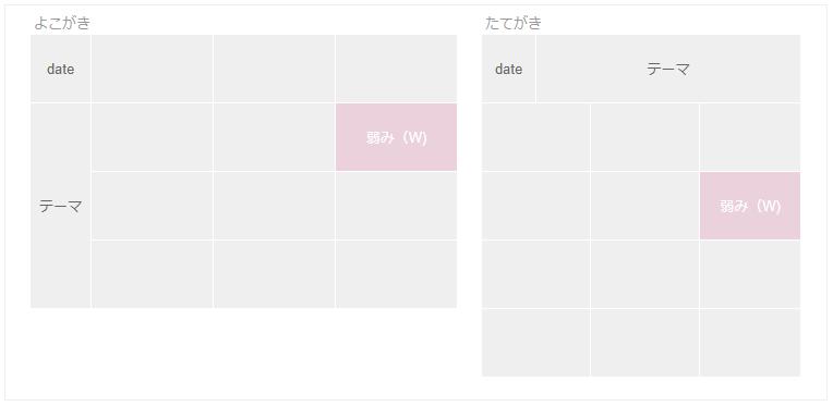 f:id:daishibass:20171017234641p:plain