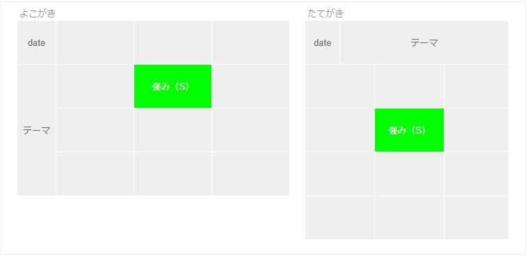 f:id:daishibass:20171017234703p:plain