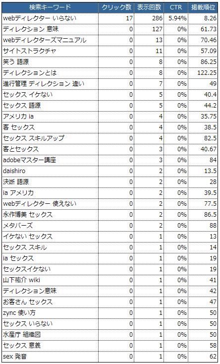 f:id:daishiro:20190219211500p:plain