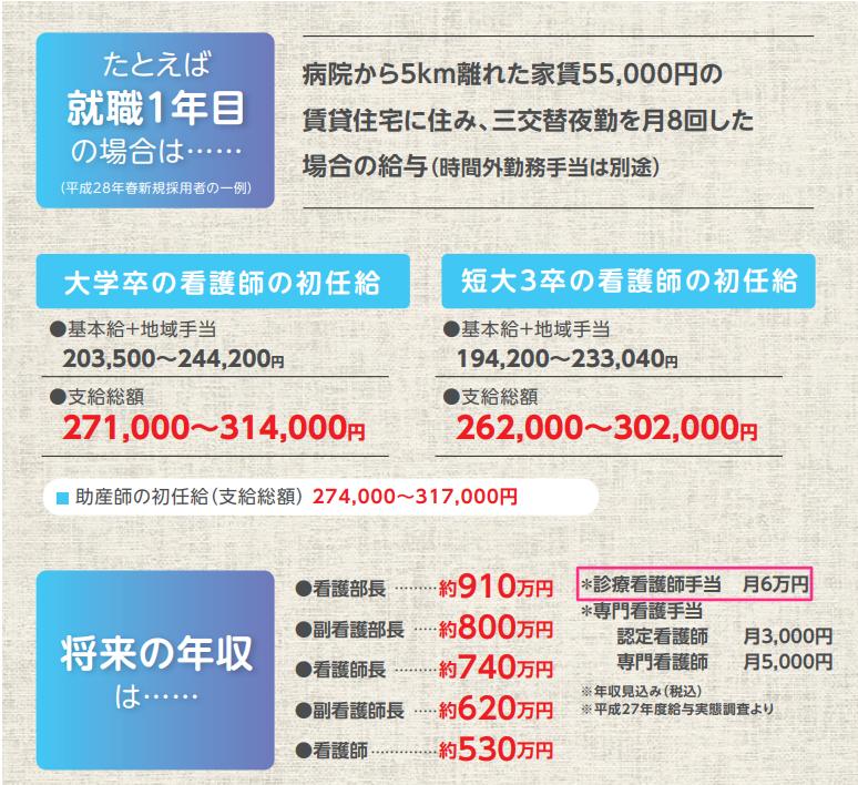 f:id:daishirono:20180319180612p:plain
