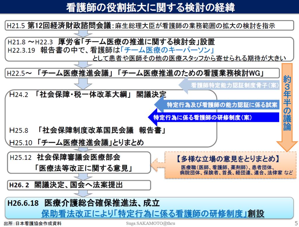 f:id:daishirono:20180321144843p:plain