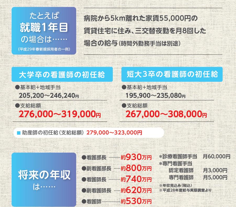 f:id:daishirono:20180322193219p:plain