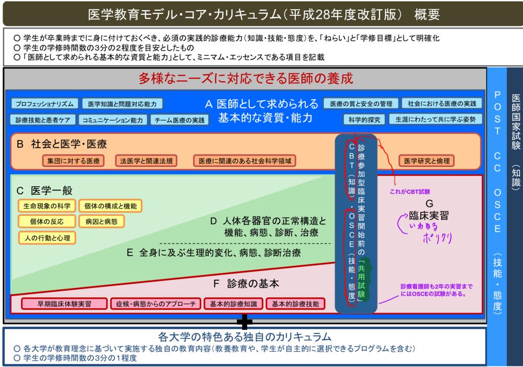 f:id:daishirono:20180328115240p:plain