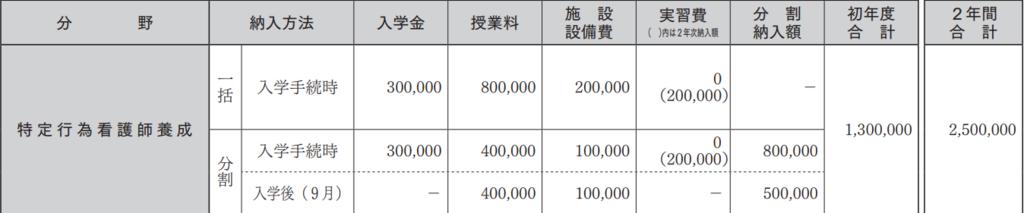 f:id:daishirono:20180426131328p:plain