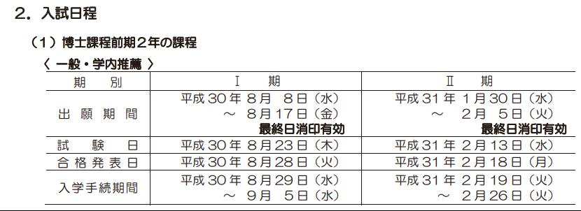 文化 学園 大学 入試