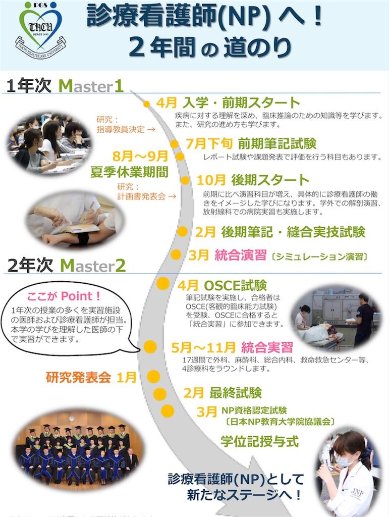 f:id:daishirono:20180912201949j:image