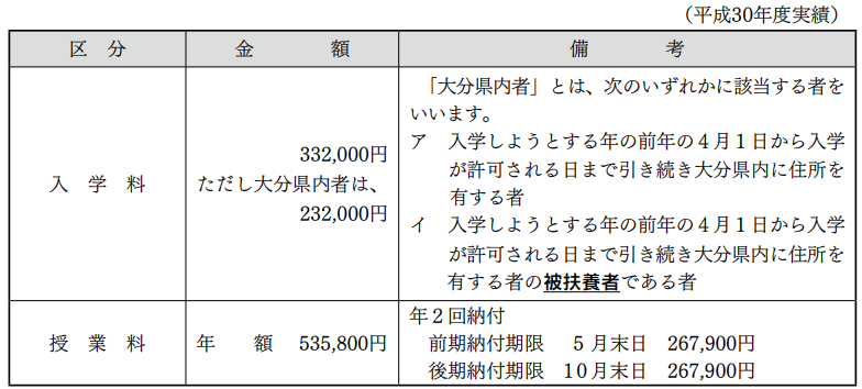 f:id:daishirono:20180919135615p:plain