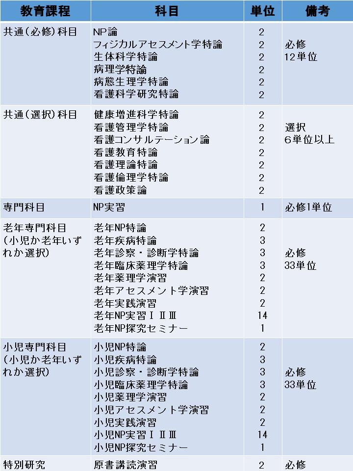 f:id:daishirono:20180919140752p:plain