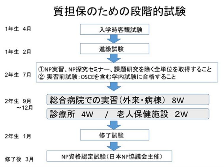 f:id:daishirono:20180919140801p:plain