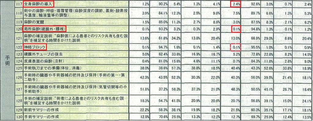 f:id:daishirono:20180921140241p:plain