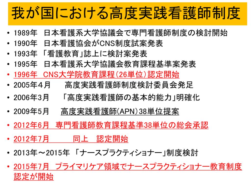 f:id:daishirono:20180928152937p:plain