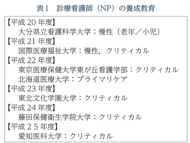 f:id:daishirono:20180930053958j:image